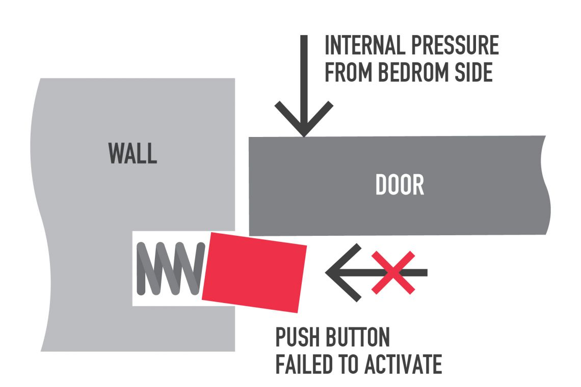 push-button--failed-to-activate